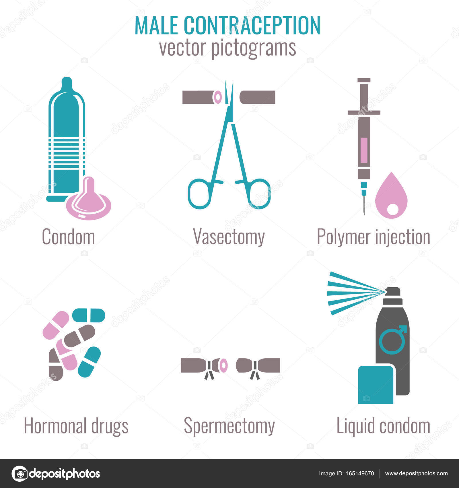 Man Anticonceptie Pictogrammen Stockvector Annyart 165149670