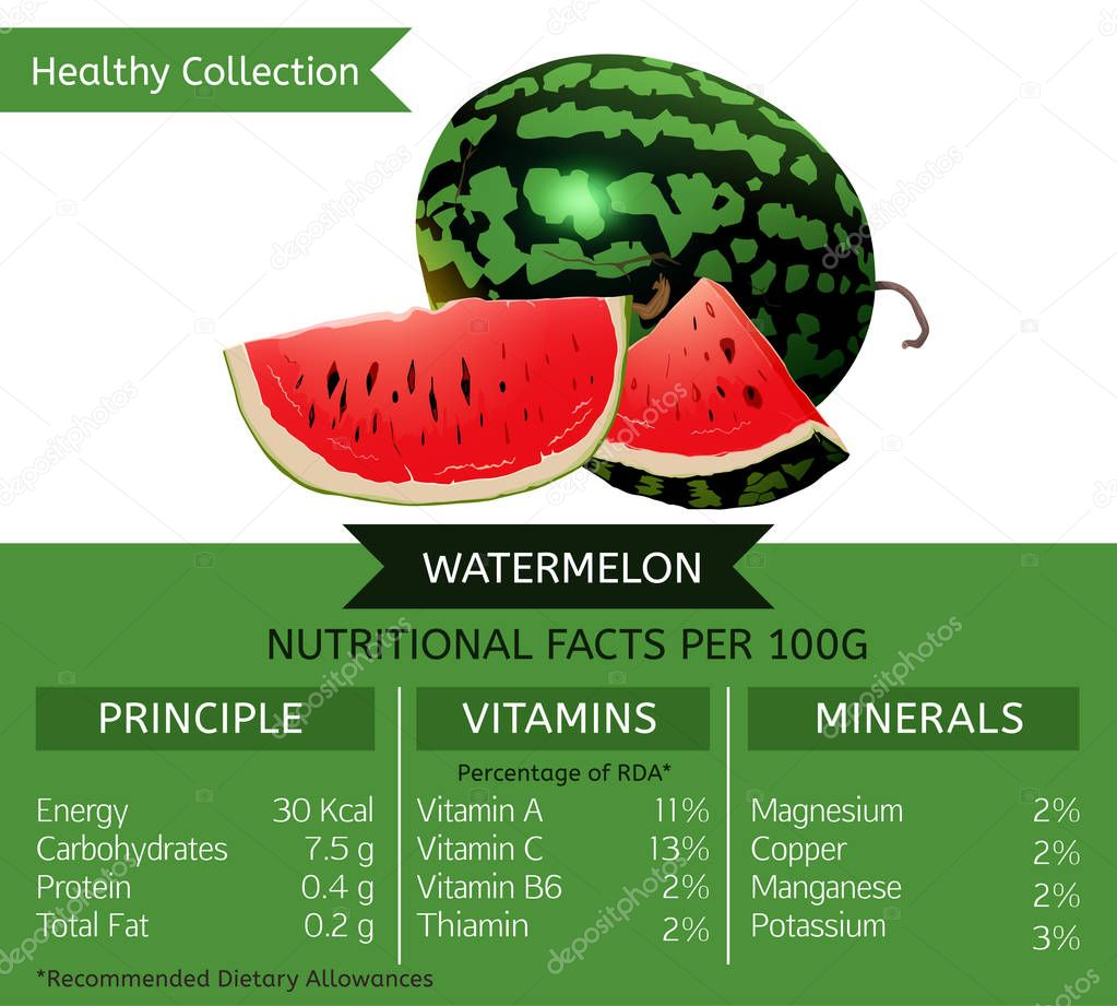 Healthy Collection Watermelon