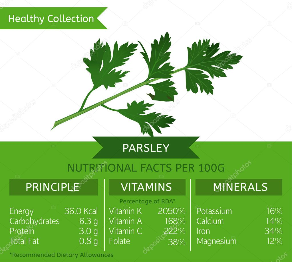 Healthy Collection Parsley