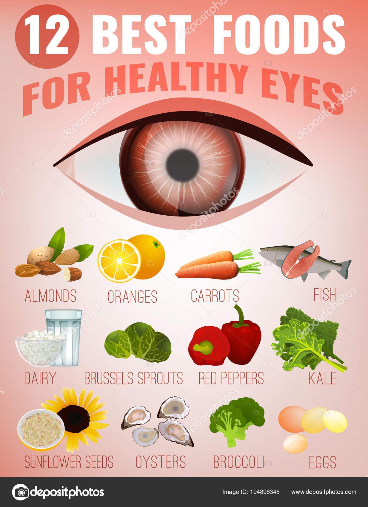 miglior cibo per gli occhi — vettoriali stock © annyart #194896346