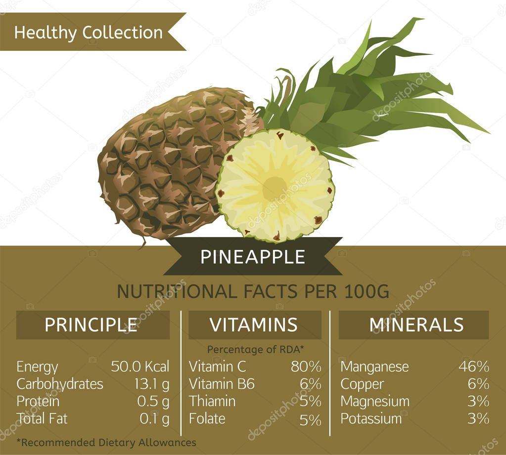 Healthy Collection Pineapple
