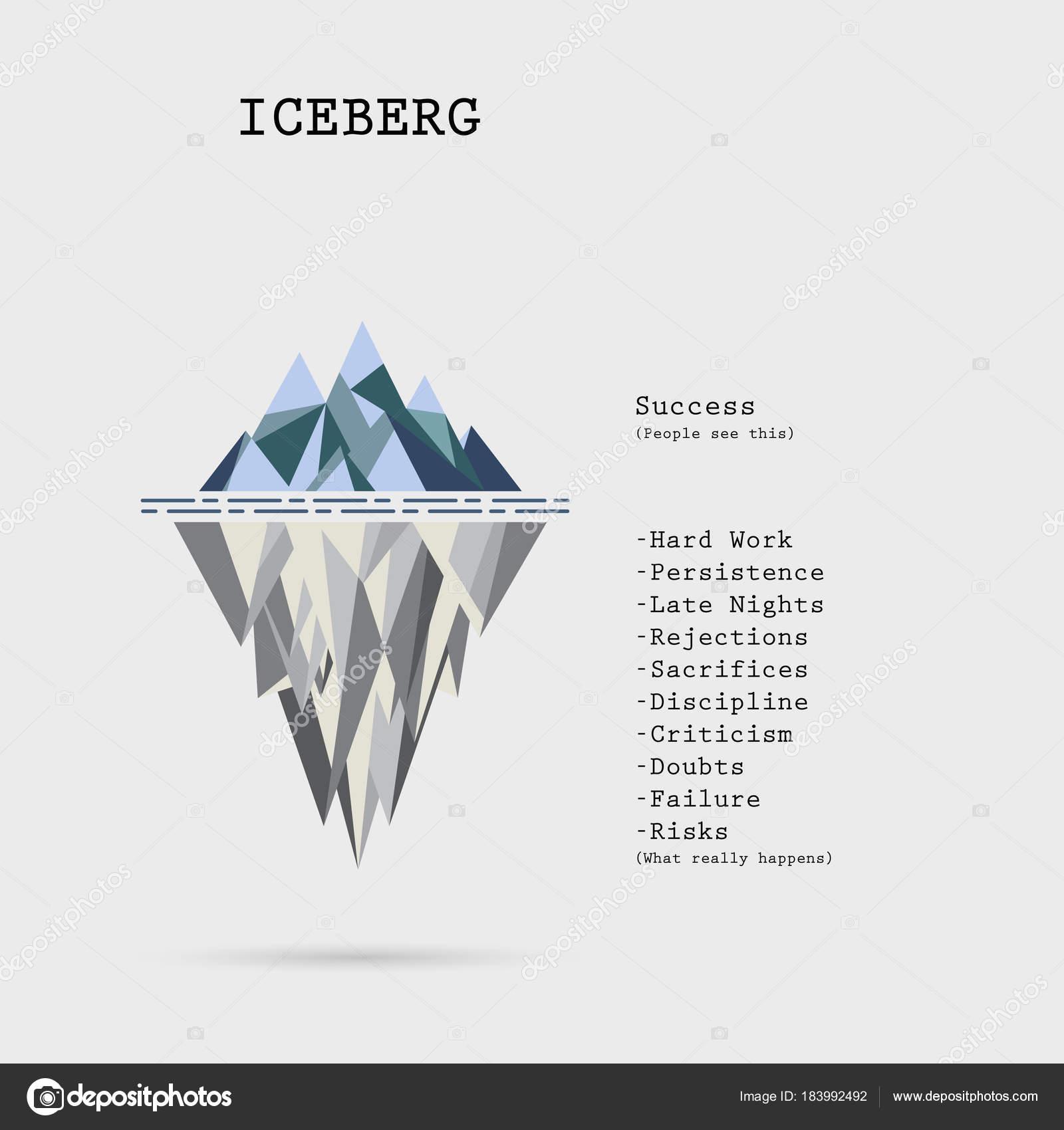 Risiko Analyse Eisberg Vektor geschichteten Diagramm. Eisberg auf ...
