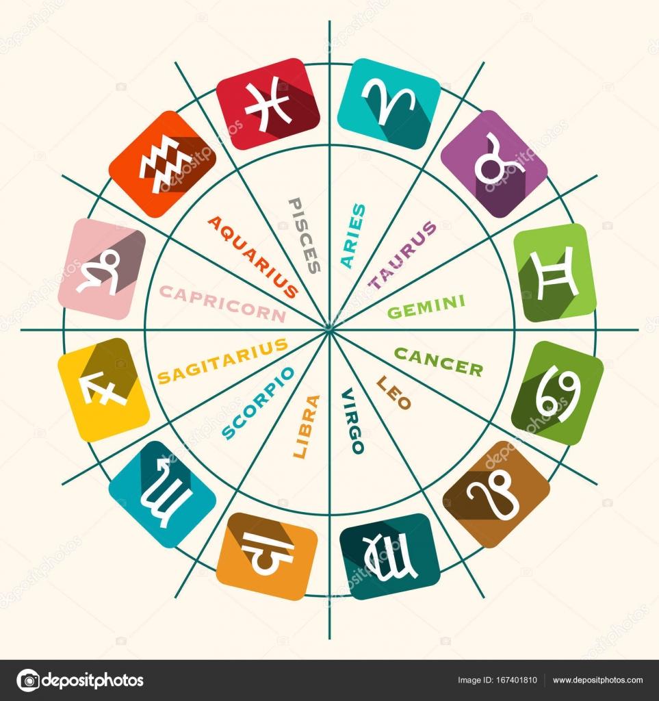 Zodiac Signs Symbols In Circle Vector Stock Vector Mejn
