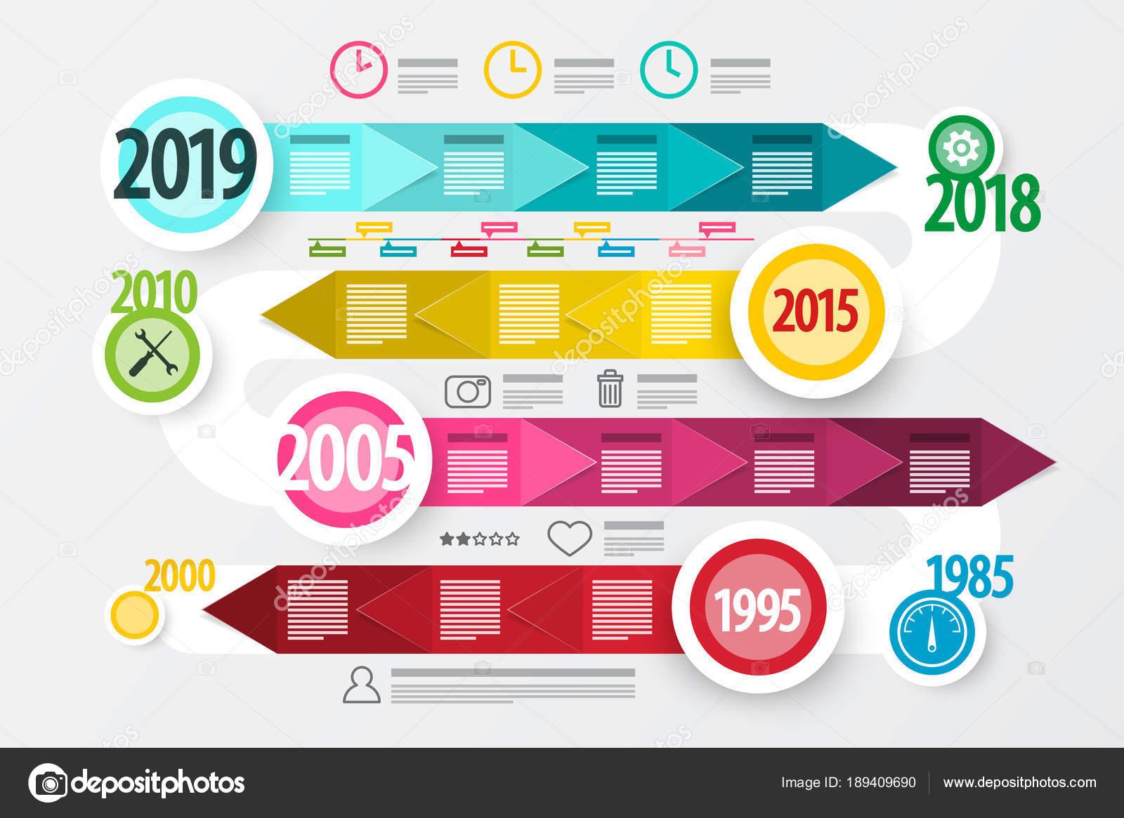 Timeline - Technologie-Roadmap. Bunte Zeigerdiagramm Business ...