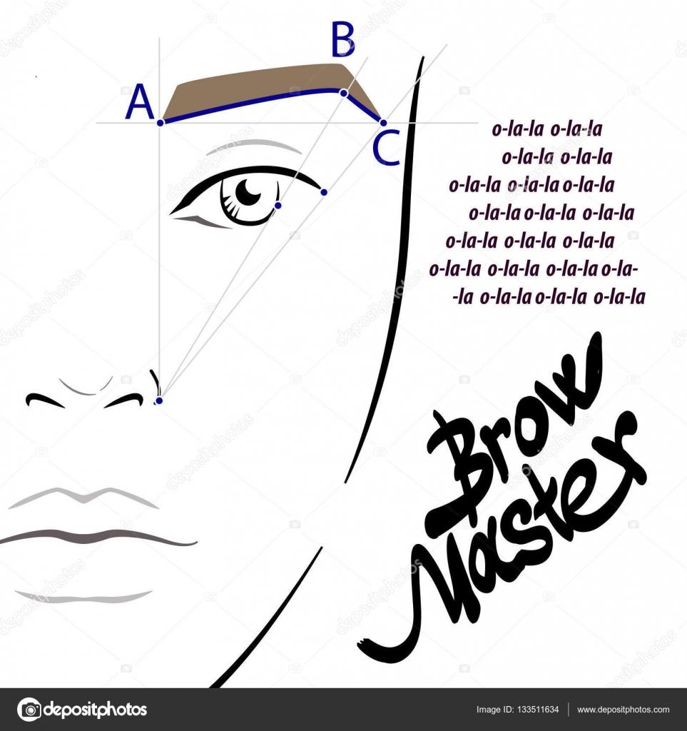 Yüz Grafik Makyaj Sanatçı Boş şablon Vektör çizim Stok Vektör