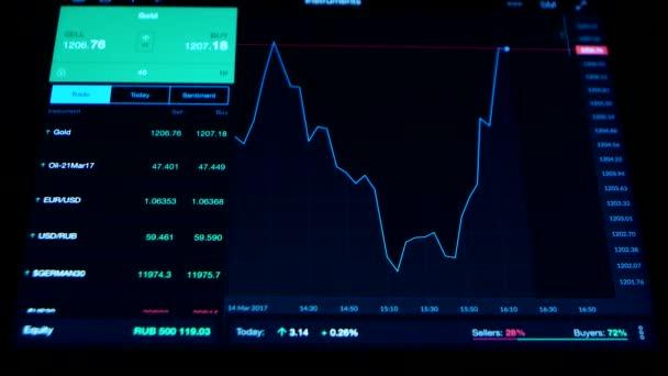 Bináris opciók pénzügyi statisztika, az eszköz ára megy fel és le