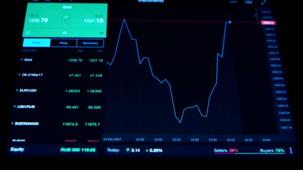 Tech financial binary options торговля на теннисной бирже