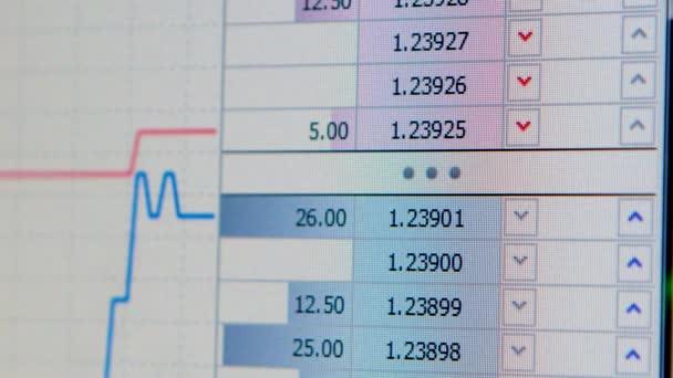 Statistiky, graf výkyvy akciového trhu na obrazovce, indexuje jít nahoru