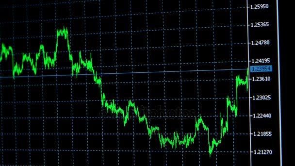 67c0db9446 Mercato azionario statistica finanziaria sullo schermo, condivisione di  prezzi, trading online — Video Stock