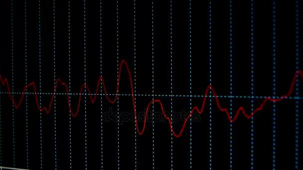 Growing chart financial bar diagram showing increasing profits growing chart financial bar diagram showing increasing profits stock market stock footage growing chart financial bar ccuart Images