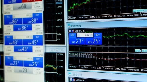 Pád a vzestup tržní cenu akcií. Burze dynamické zobrazení