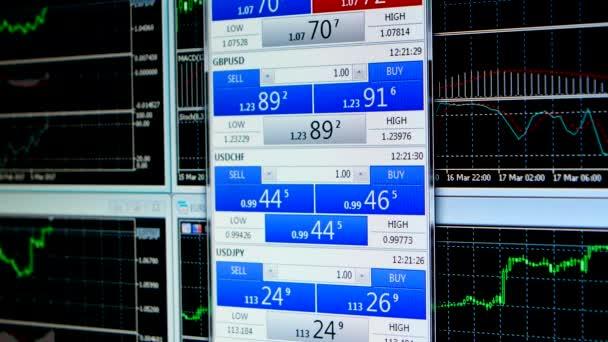 686ecdde12 Ascesa e caduta di prezzo di mercato azionario. Visualizzazione dinamica  stock exchange– filmato stock