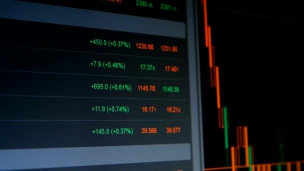Obchod akciový trh obrazovka s grafem svíčka růst. Abstraktní graf
