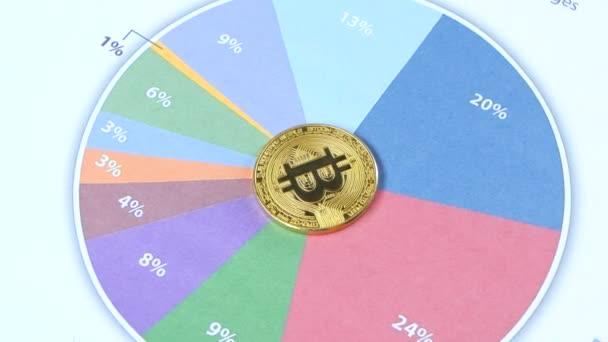 Bitcoin arany érme, az üzleti fejlesztési