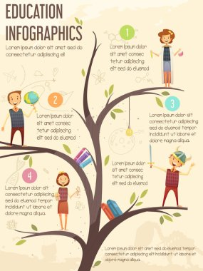 Primary Middle School Education Infographic Poster