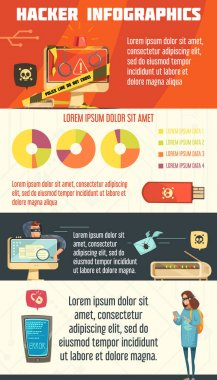 Hacers Criminal Activity Infographic Cartoon Poster