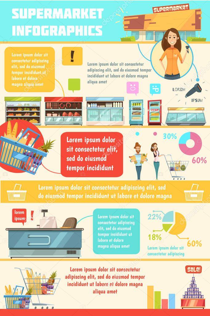 Supermarket Customer Service Infographic Presentation Poster