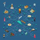 Fotografia Poster di diagramma di flusso isometrica attrazioni turistiche Argentina