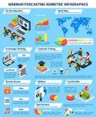 Webinar Infographic sada