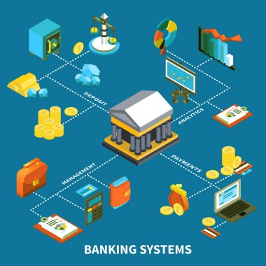 Banking Systems Icons Isometric Composition