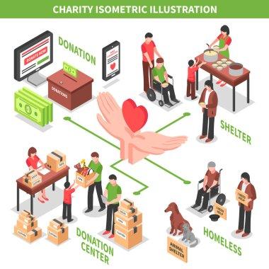 Charity Isometric Illustration