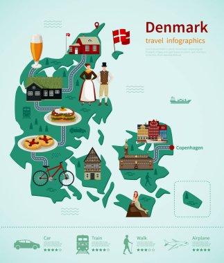 Denmark Travel Infographics