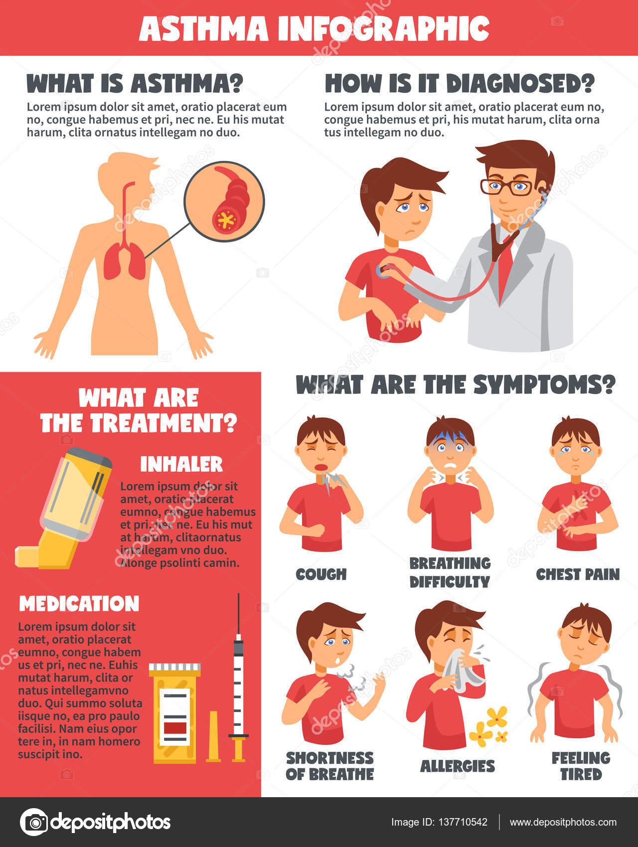astma allergi symptomer