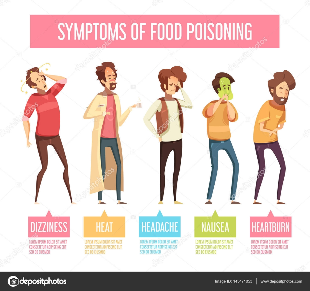 Signs Of Food Poisoning In Kids