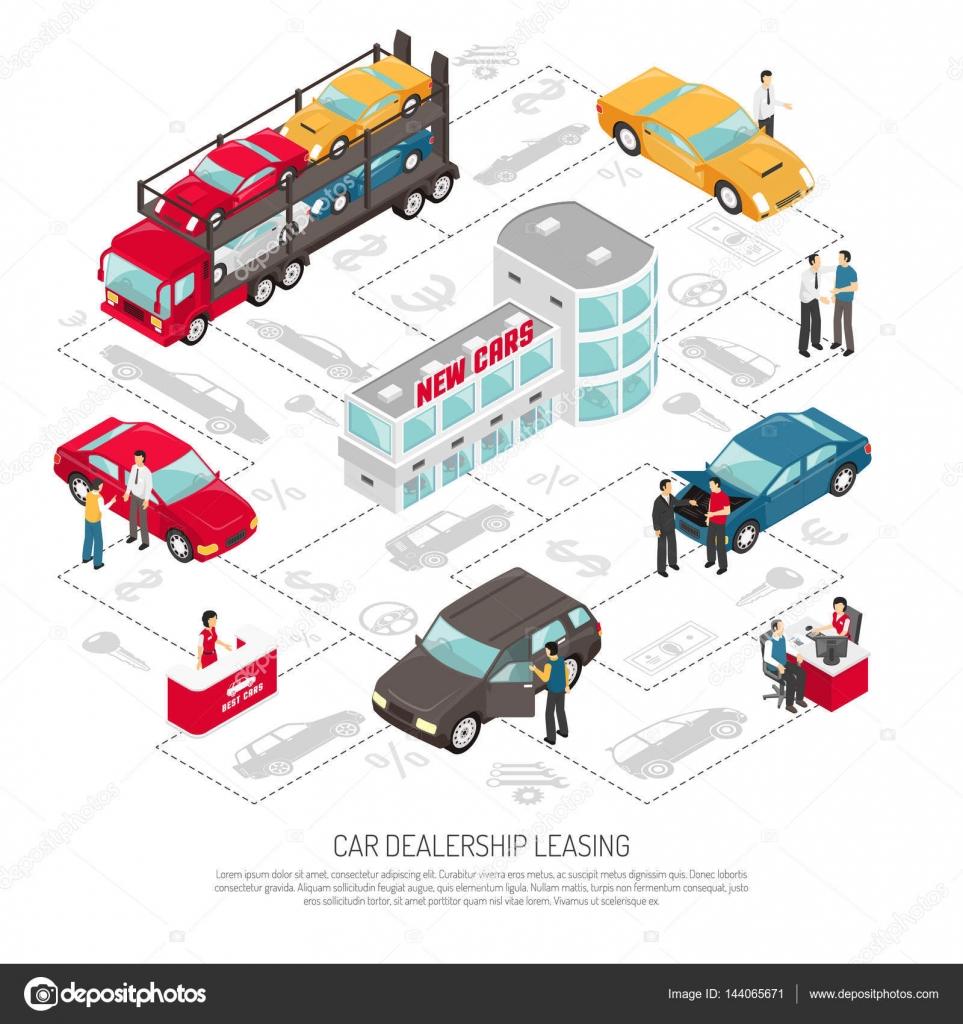 Color coche concesionario Leasing infografía — Archivo Imágenes ...