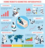 Domácí roboti infografiky izometrický rozložení