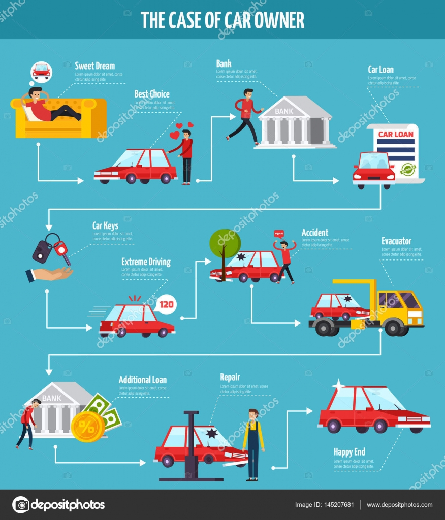 Diagrama de flujo concepto dueño de coche — Vector de stock ...