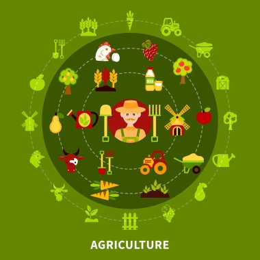 Farmer Agriculture Round Composition