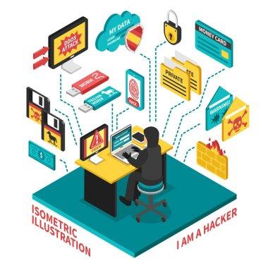 Hacker Isometric Illustration