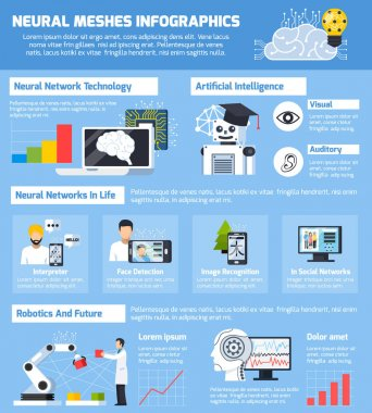 Neural Meshes Infographics Layout