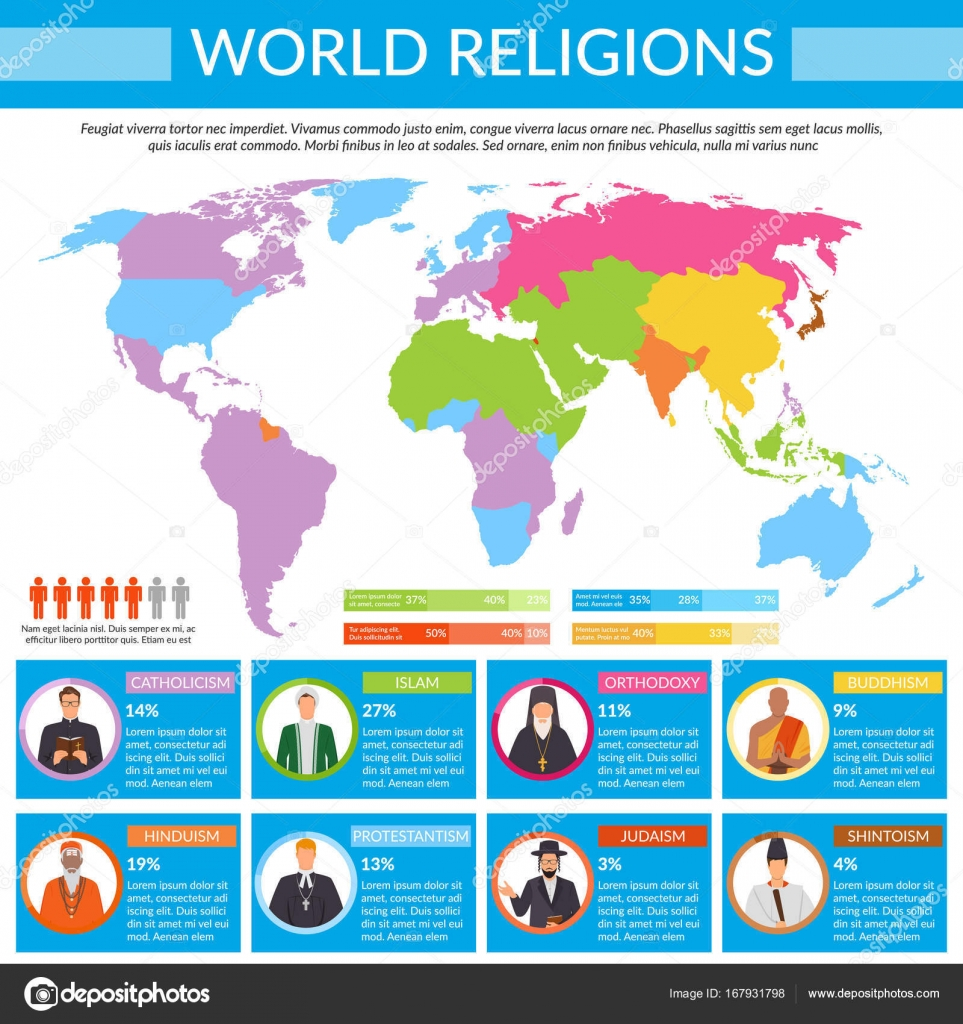 world religions infographics with colorful global map spiritual leaders on blue background man sign flat vector illustration vector by macrovector