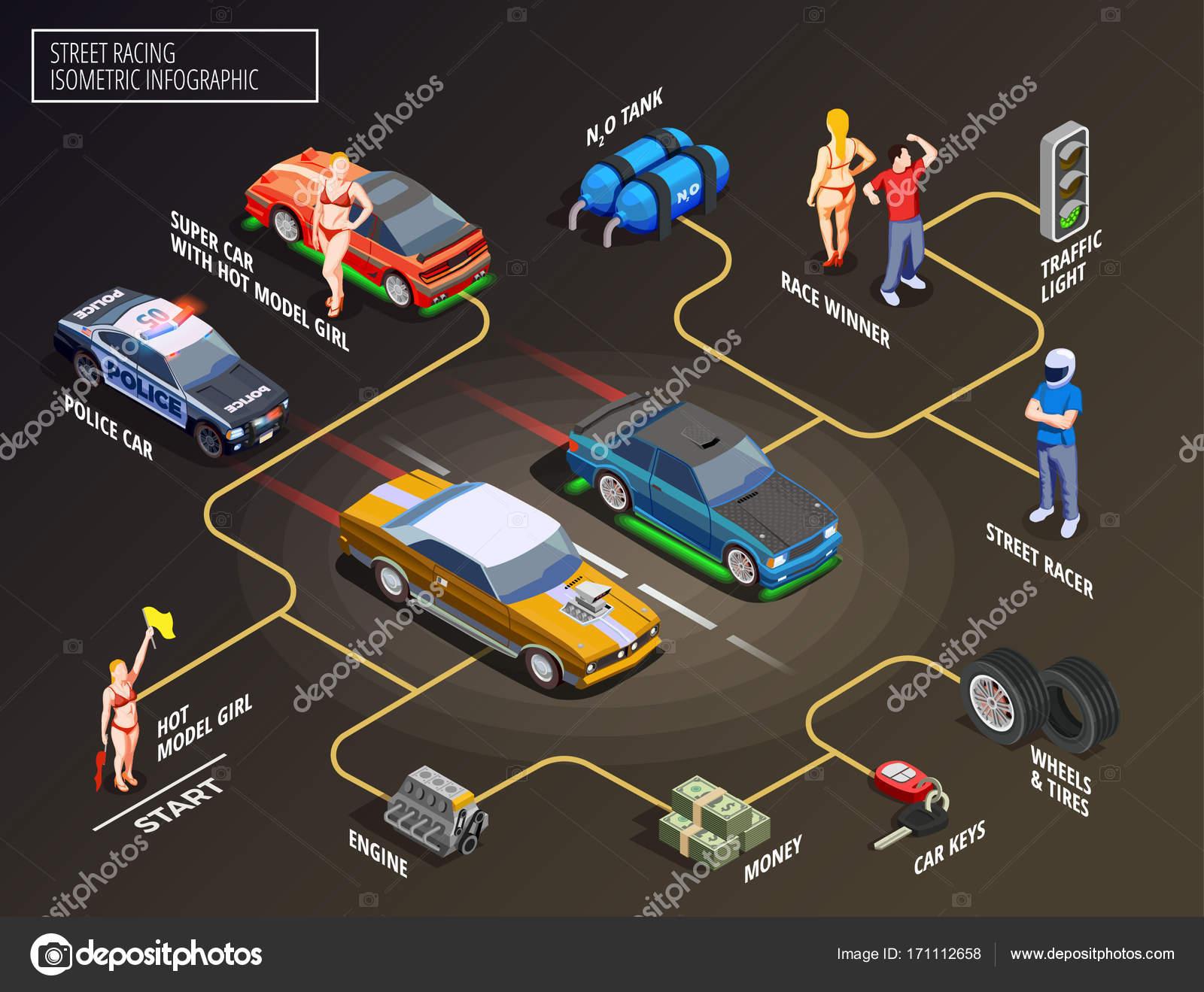 Street Racing Flowchart Infographics — Stock Vector © macrovector ...