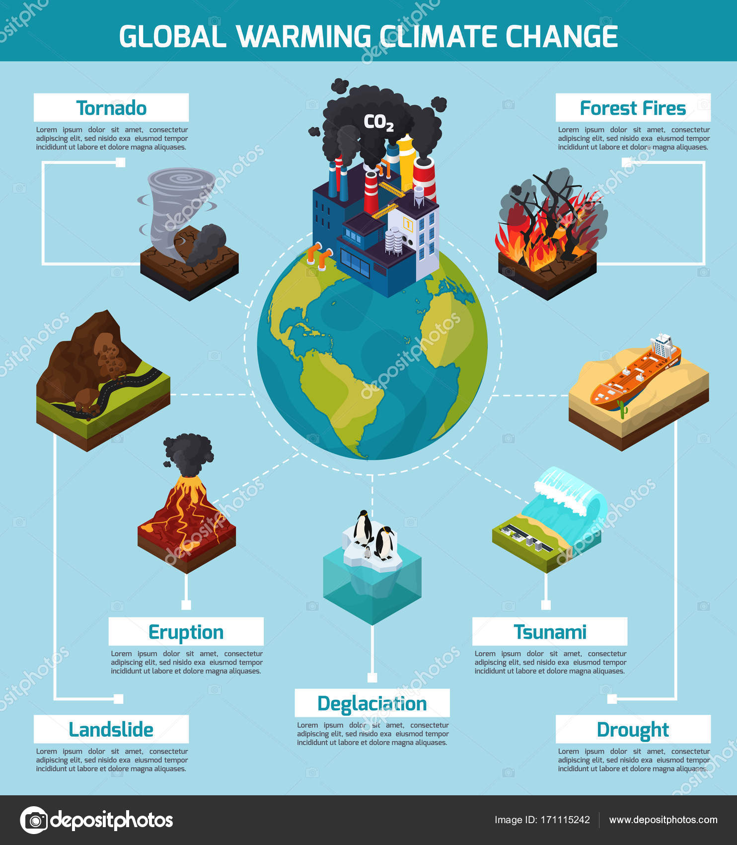 Climate Change Natural Disaster Infographic