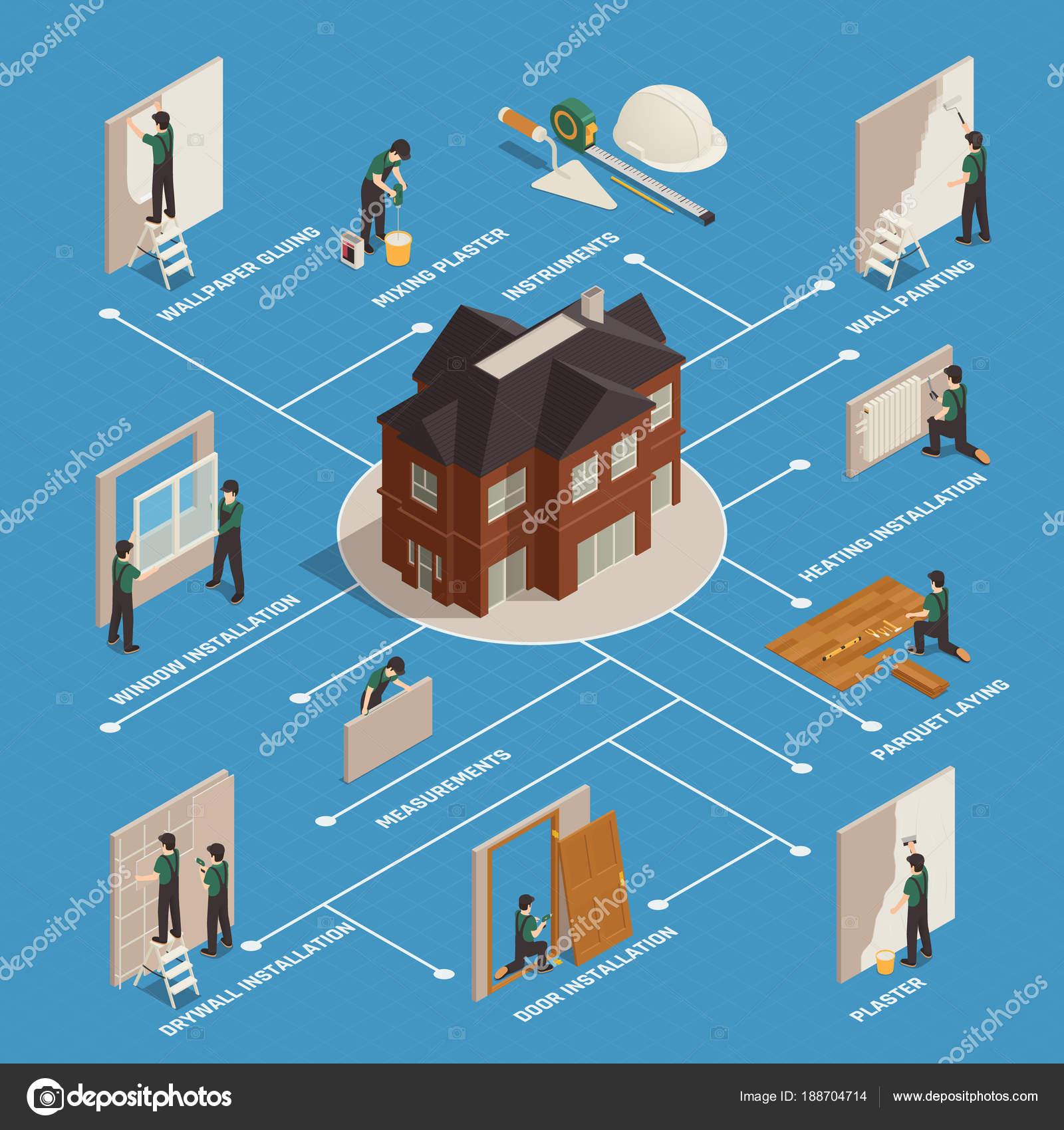 Diagrama de flujo isométrico renovación casa — Vector de stock ...
