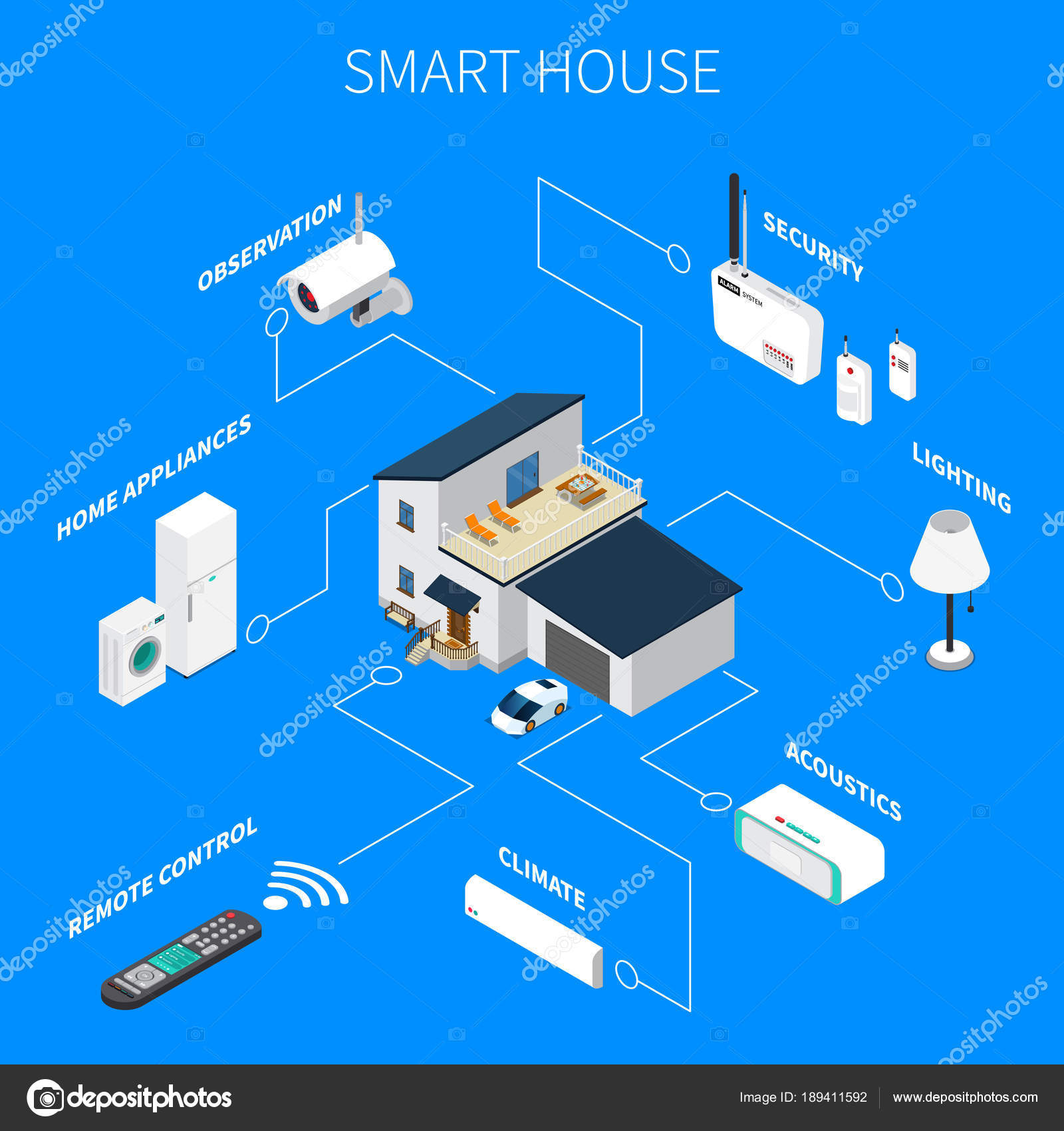 Smart House Isometric Composition Stock Vector Macrovector Wireless Home Network Diagram Ids With Electronic Devices Including Appliances Security System Blue Background Illustration