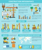 Construction Worker Infographic