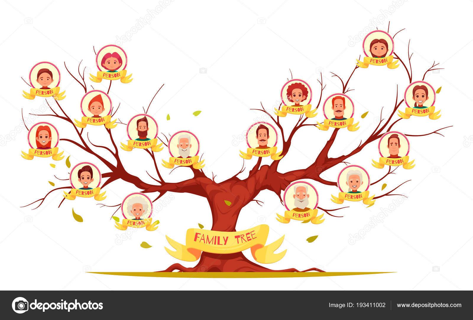 Dibujos Arbol Genealogico Animados árbol Horizontal De Dibujos
