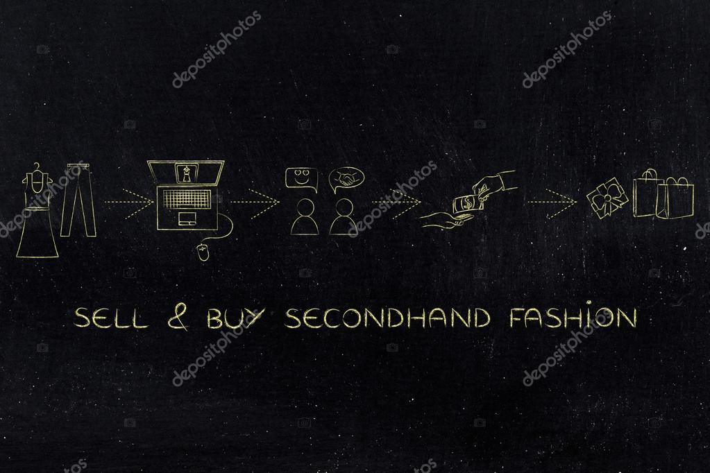 mode online kopen