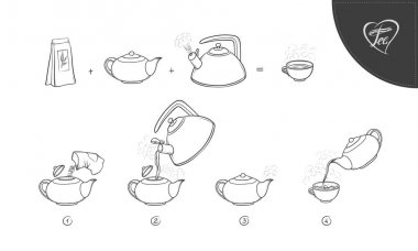 Vector sketch illustration tea brew procedure icons. Tea making instruction. Guidelines how to make hot aromatic drink. Lettering. Teapot and boil in the kettle water.