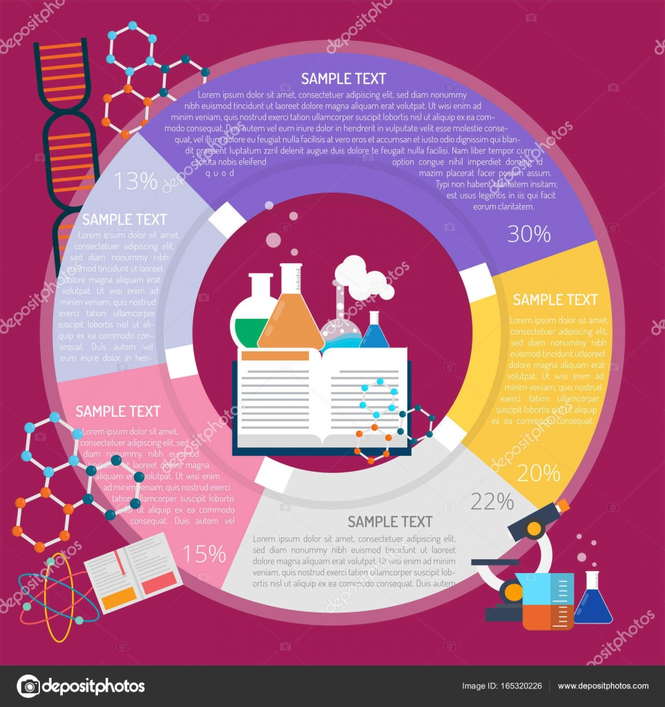 Chemistry theory infographic stock vector graphiqa 165320226 set of vector diagram illustration use for education research science and much moree set can be used for several purposes like websites ccuart Images