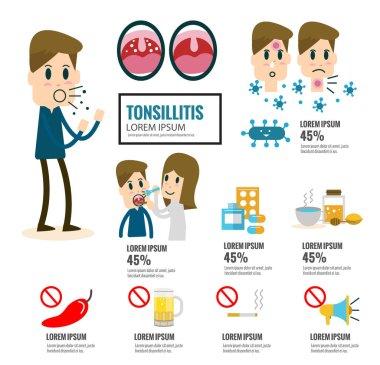 Tonsillitis infographic element.  health care concept.