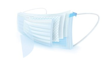 three layer mask to avoid infection