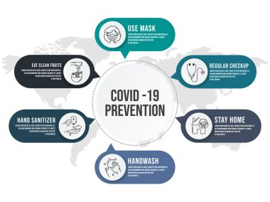 Infographic concept on prevention of Novel coronavirus. COVID-19 Prevention over the world, health and medicine infographics. 2019 nCoV. icon