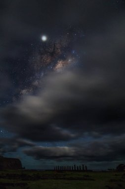 The nightscape: Moai look at the Jupiter and the center of Milky way at night on Easter Island