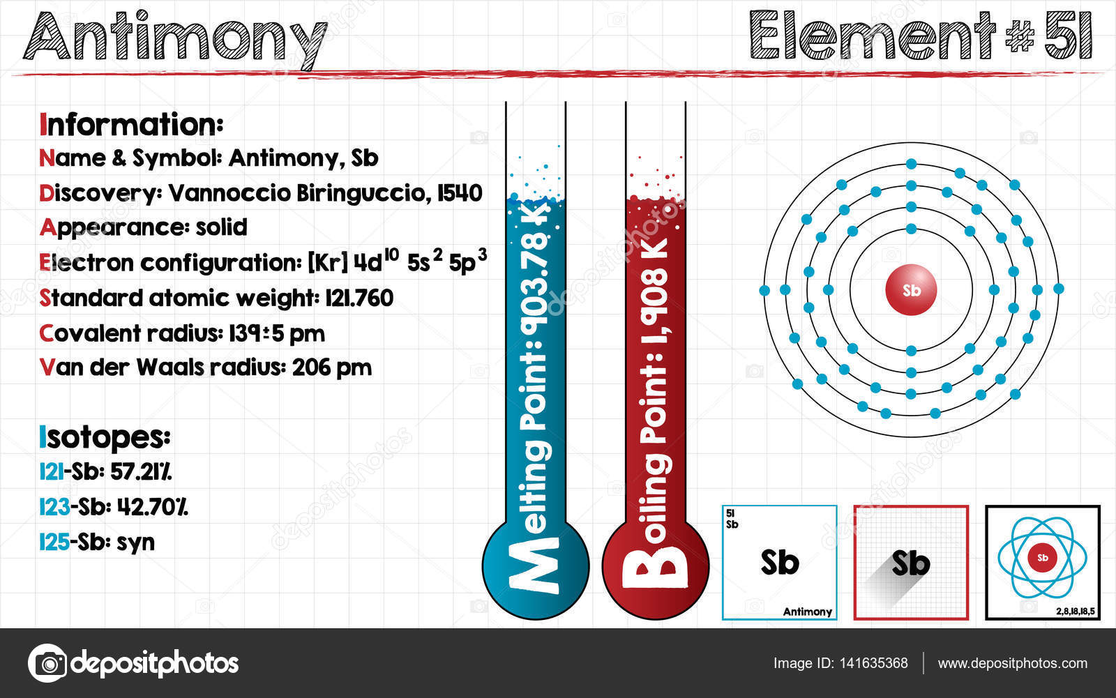 Element Of Antimony Stock Vector Malachy666 141635368