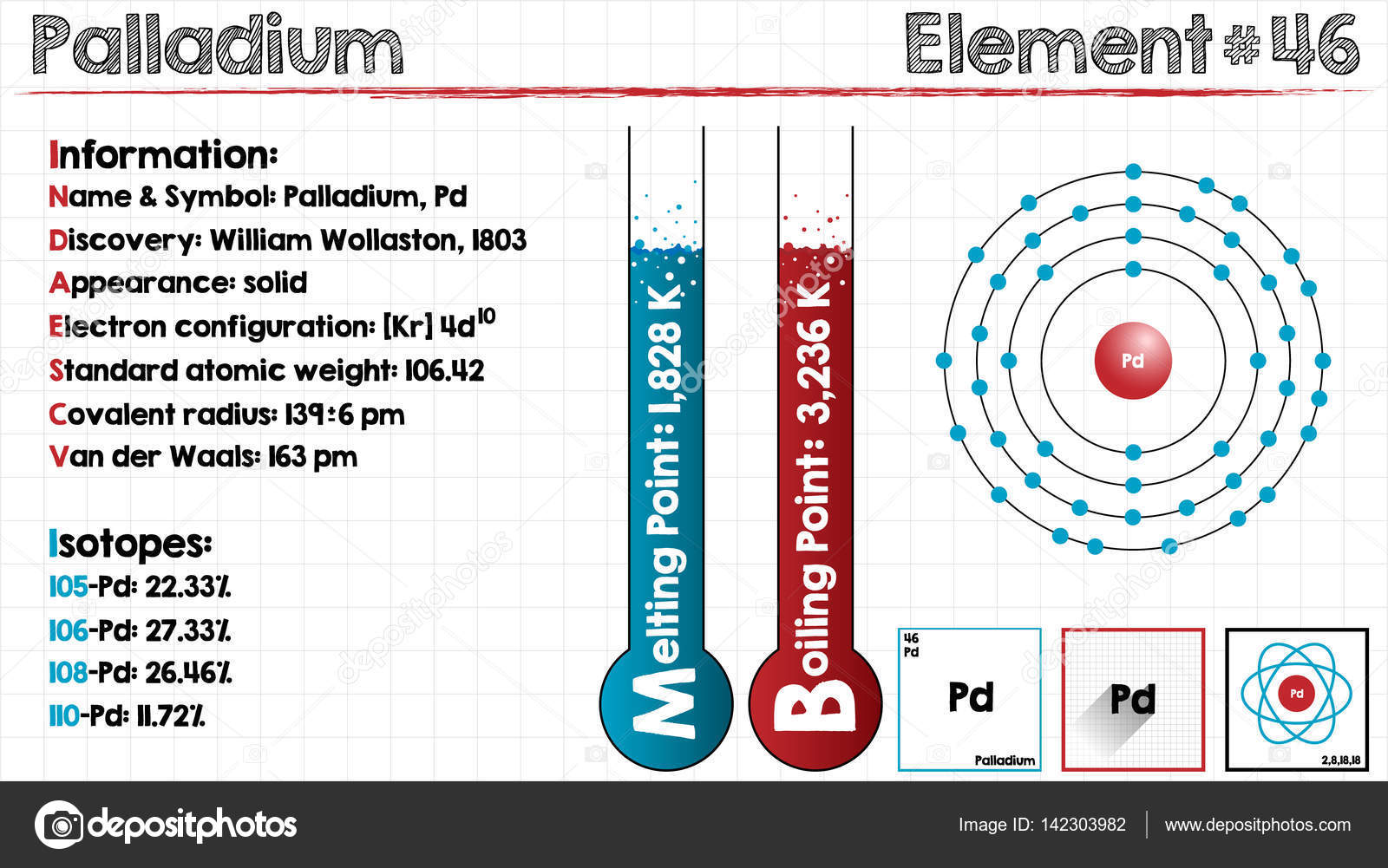 Element Of Palladium Stock Vector Malachy666 142303982